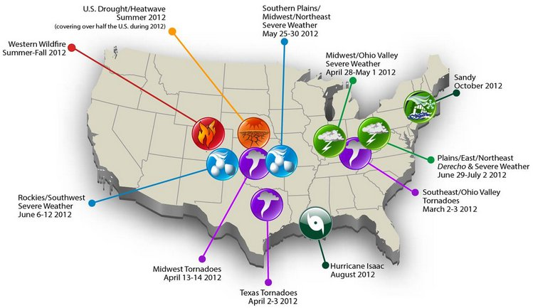 U.S. 2012 billions dollar weather and climate disasters