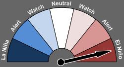 El Niño forecast status