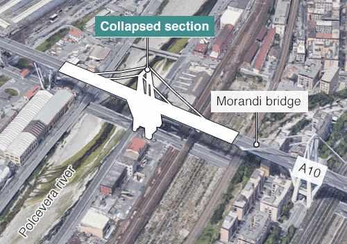 morandi-bridge-collapse