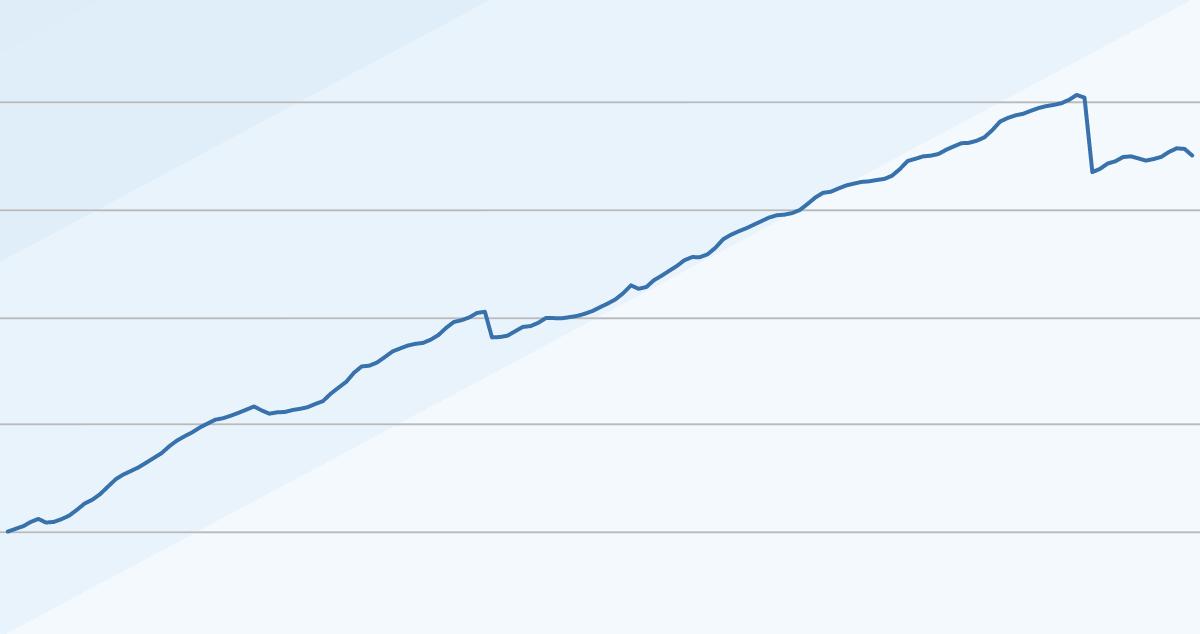 ILS fund index returns 2018