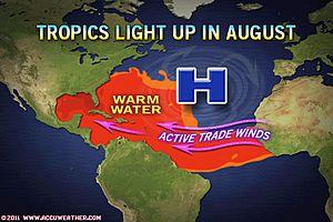 Atlantic weather conditions