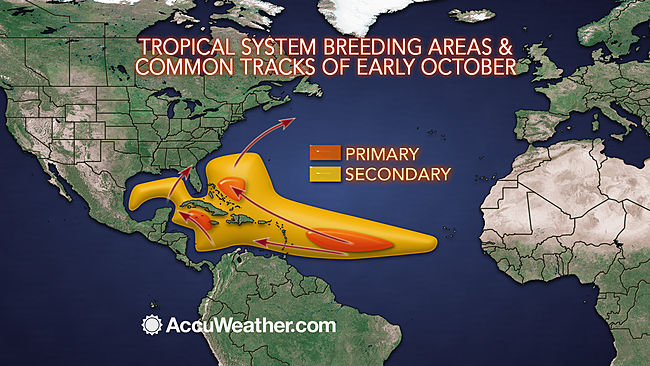 Atlantic tropical storm breeding areas and likely tracks in October