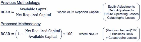BCAR methodology comparison