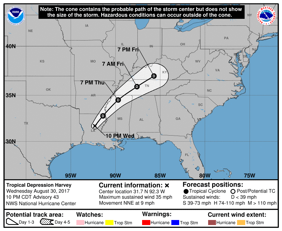 Storm (or hurricane) Harvey forecast track and path
