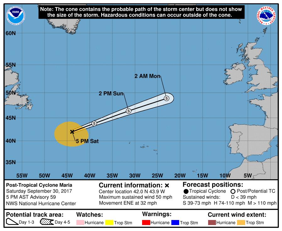 Hurricane Maria forecast path and track