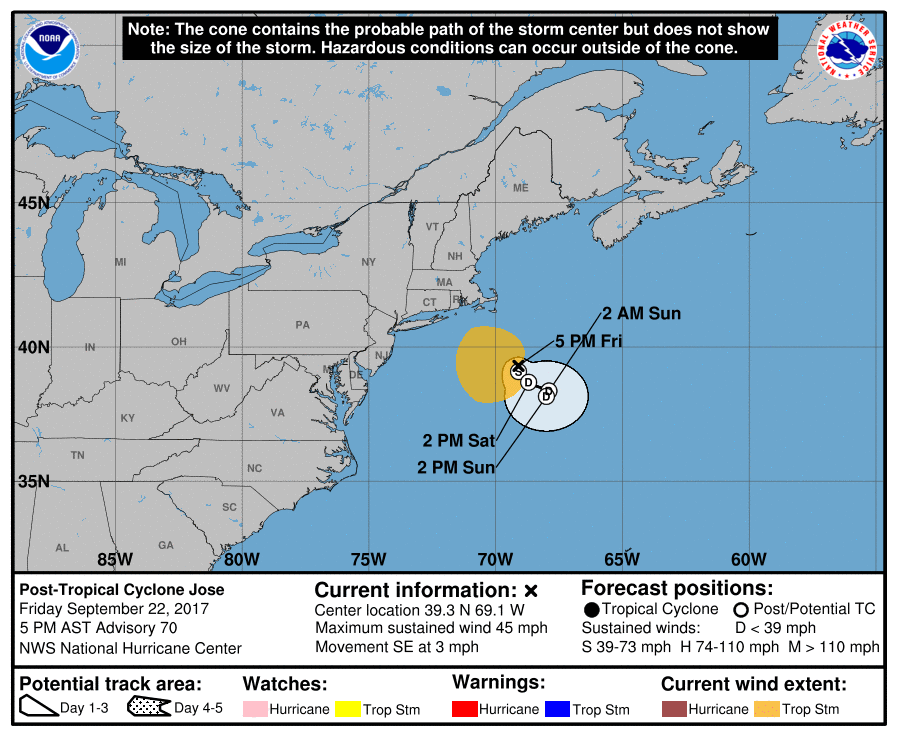 Hurricane Jose forecast path and track