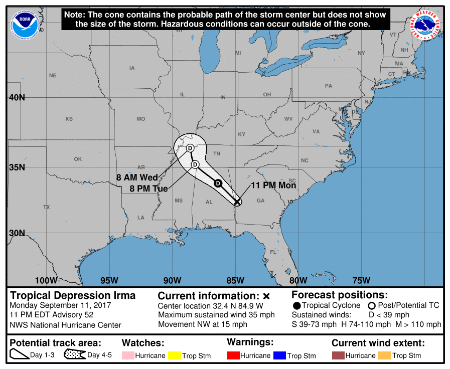 Hurricane Irma forecast cone, path and track from the NHC