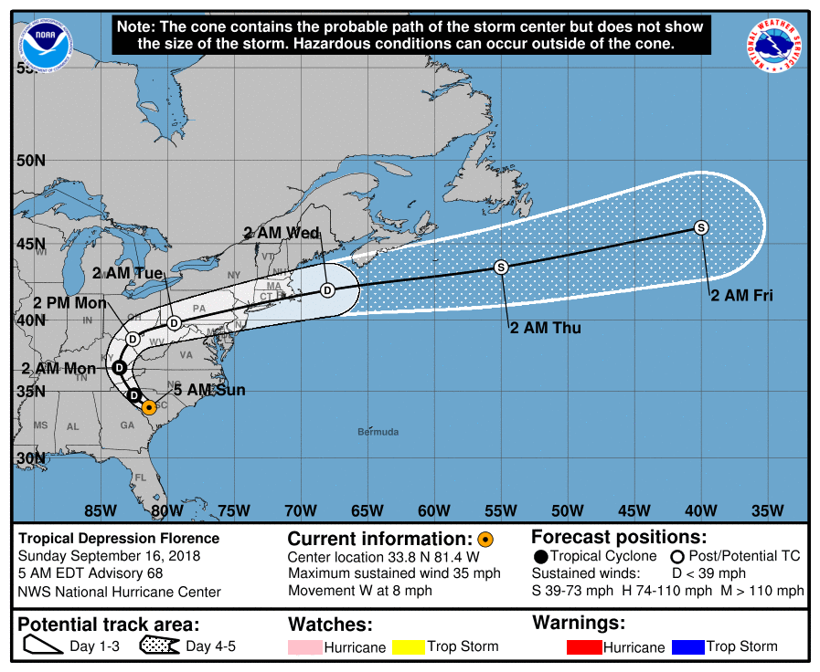 Hurricane Florence forecast track and path