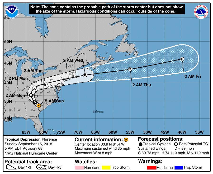 2018 Atlantic Hurricane Season - Artemis.bm