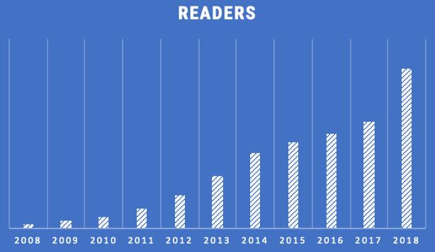 artemis-readership-growth