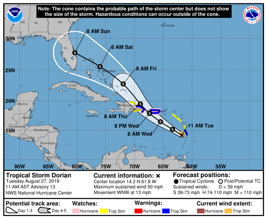 ACT Alliance Alert: The Bahamas: Hurricane Dorian (September 09, 2019) - Bahamas
