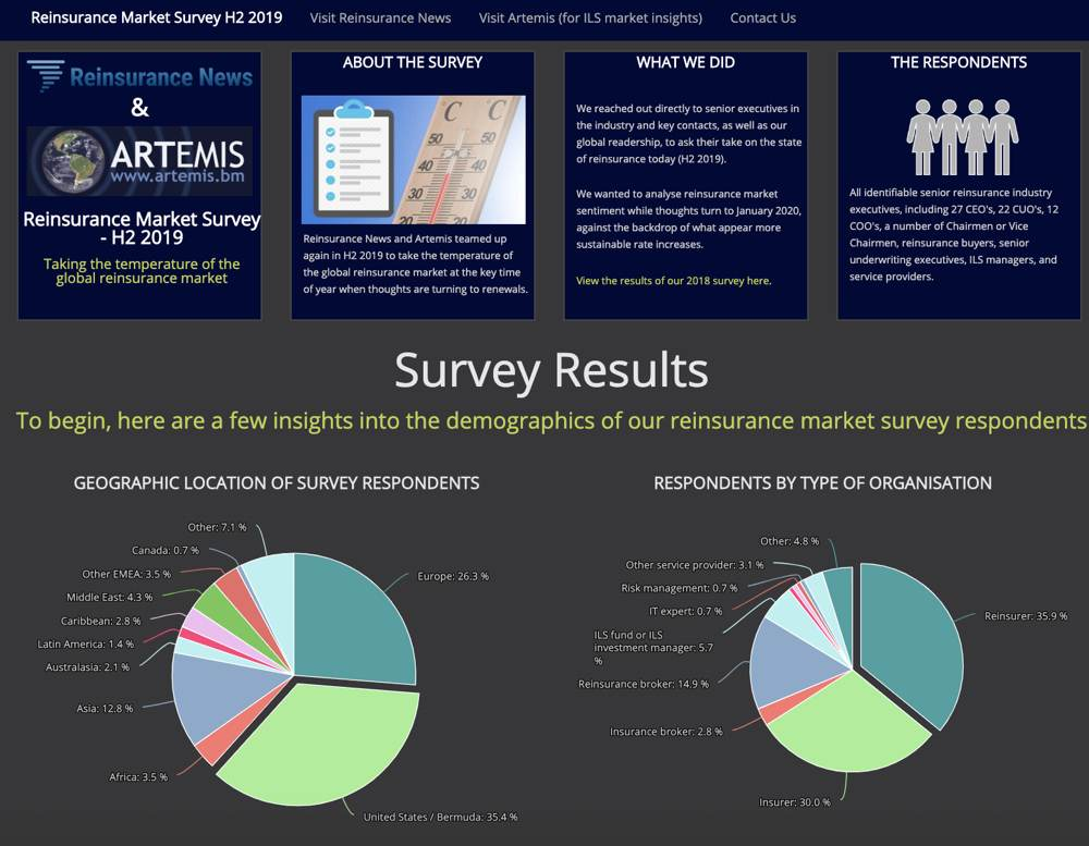 reinsurance-survey-h2-2019-2