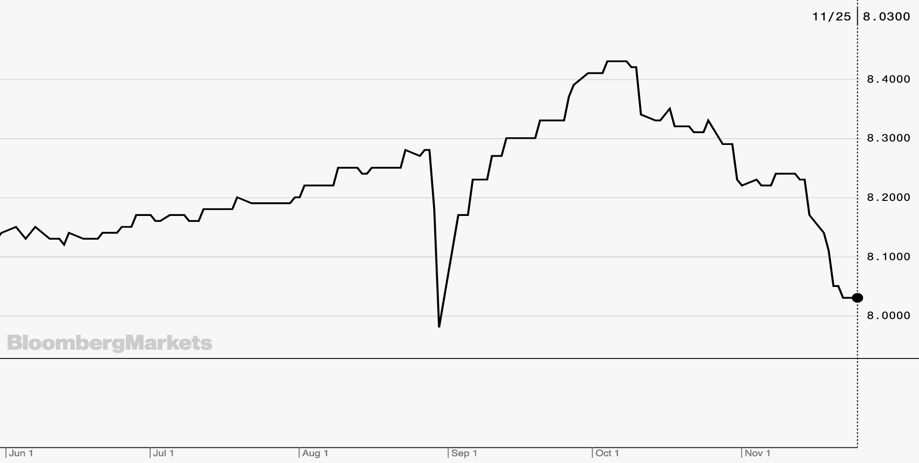 stone-ridge-reinsurance-ils-interval-fund-price