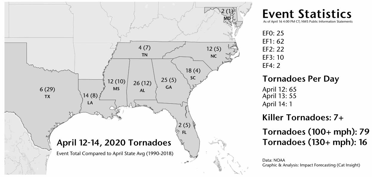 tornadoes-april-2020